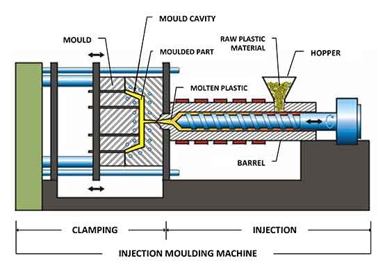 inner-workings-of-molding-process-in-action