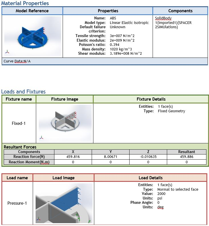 abs-molded-tiling-spacer-2000-psi-loading-analysis-report